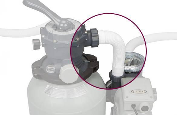 outlet online the latest innovative design Tuyau de transfert pompe/filtre à sable INTEX - FERRE PISCINES